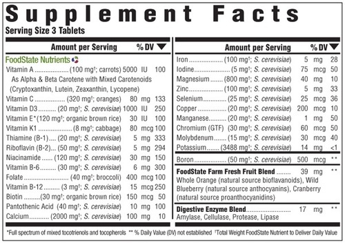 Supplement Facts for http://megafood-vitamins.com/images/Alpha Teen
