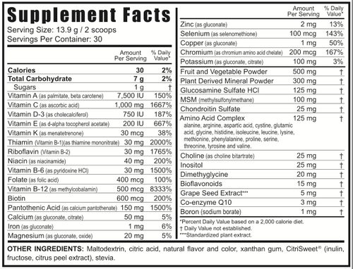Supplement Facts for http://megafood-vitamins.com/images/Beyond Tangy Tangerine