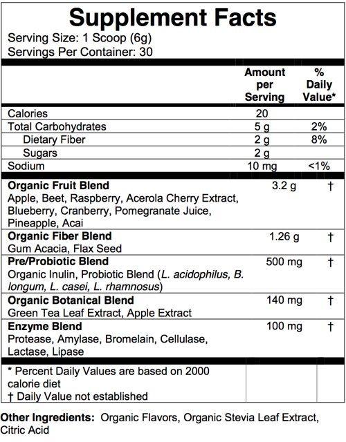 Supplement Facts for http://megafood-vitamins.com/images/Divine Health Red SupremeFood