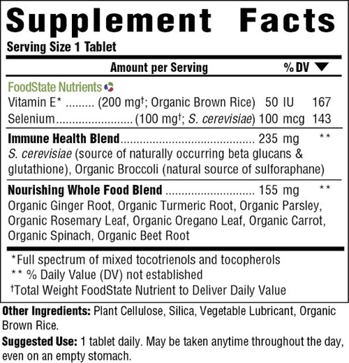 Supplement Facts for http://megafood-vitamins.com/images/E and Selenium