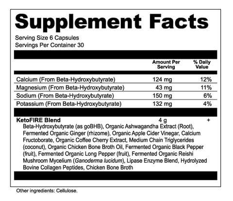 Supplement Facts for http://megafood-vitamins.com/images/KetoFire