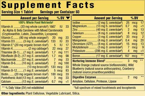 Supplement Facts for http://megafood-vitamins.com/images/Kids One Daily