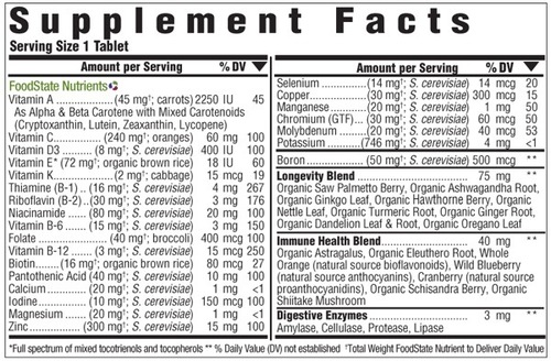 Supplement Facts for http://megafood-vitamins.com/images/Men Over 40 One Daily