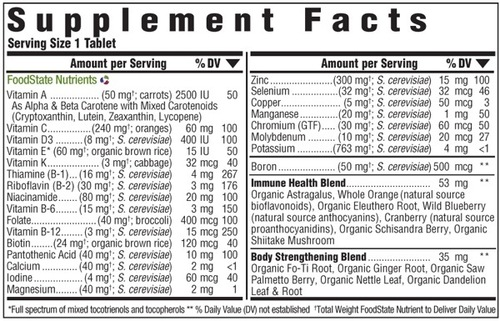 Supplement Facts for http://megafood-vitamins.com/images/Mens One Daily