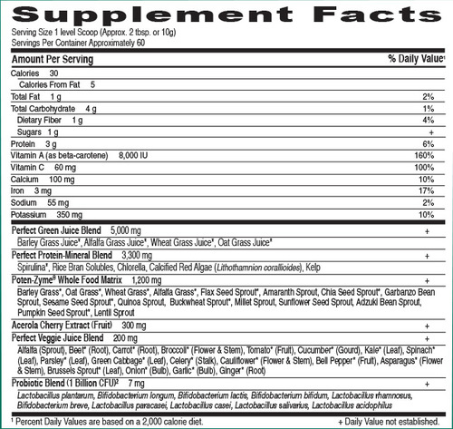 Supplement Facts for http://megafood-vitamins.com/images/Perfect Food
