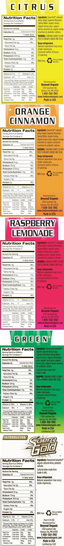 Supplement Facts for http://megafood-vitamins.com/images/Sueroviv