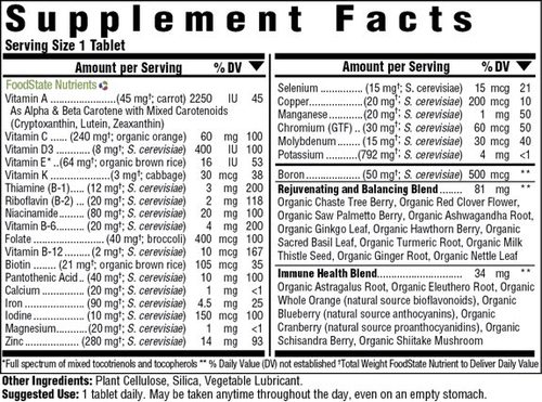 Supplement Facts for http://megafood-vitamins.com/images/Women Over 40 One Daily